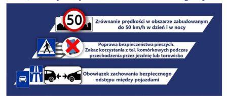 Ważne zmiany dla kierowców